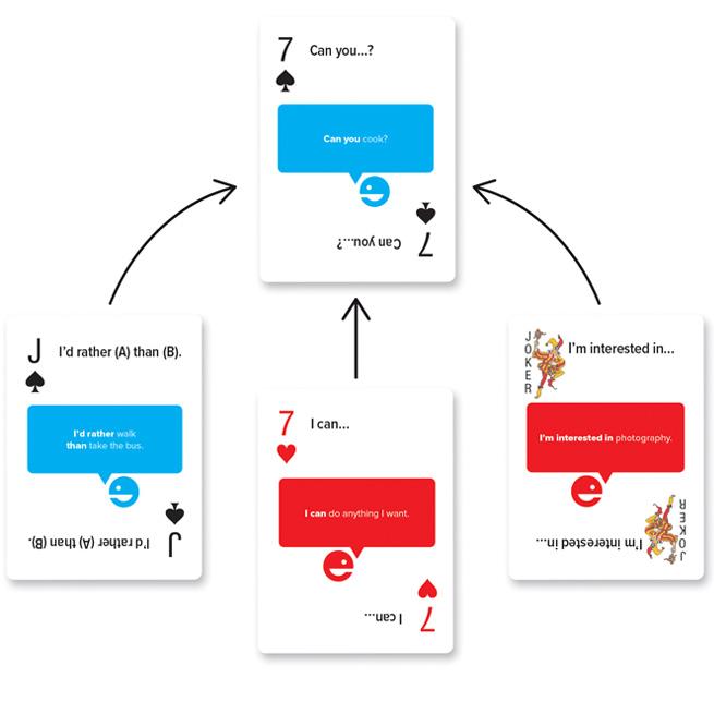Expressive English - English Conversation Playing Cards